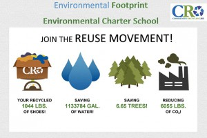 Environmental Impact Flyer Environmental Charter-web